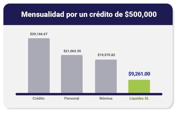 comparativo-tipos-de-credito