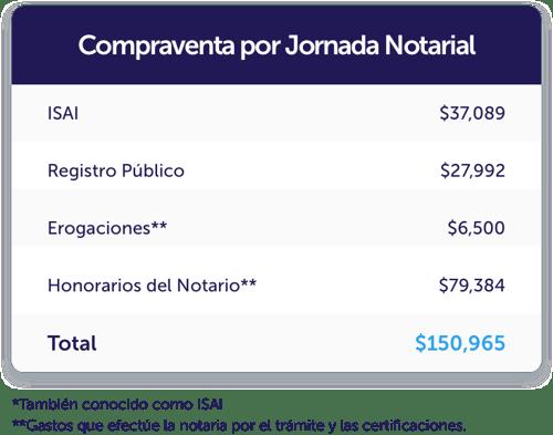 compraventa con jornada notarial